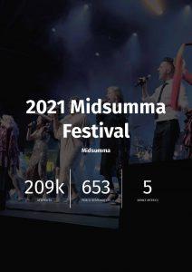 2021 Midsumma Festival - Midsumma