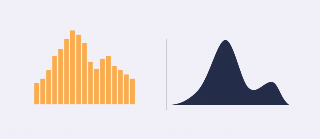 How to visualise your data: distribution charts